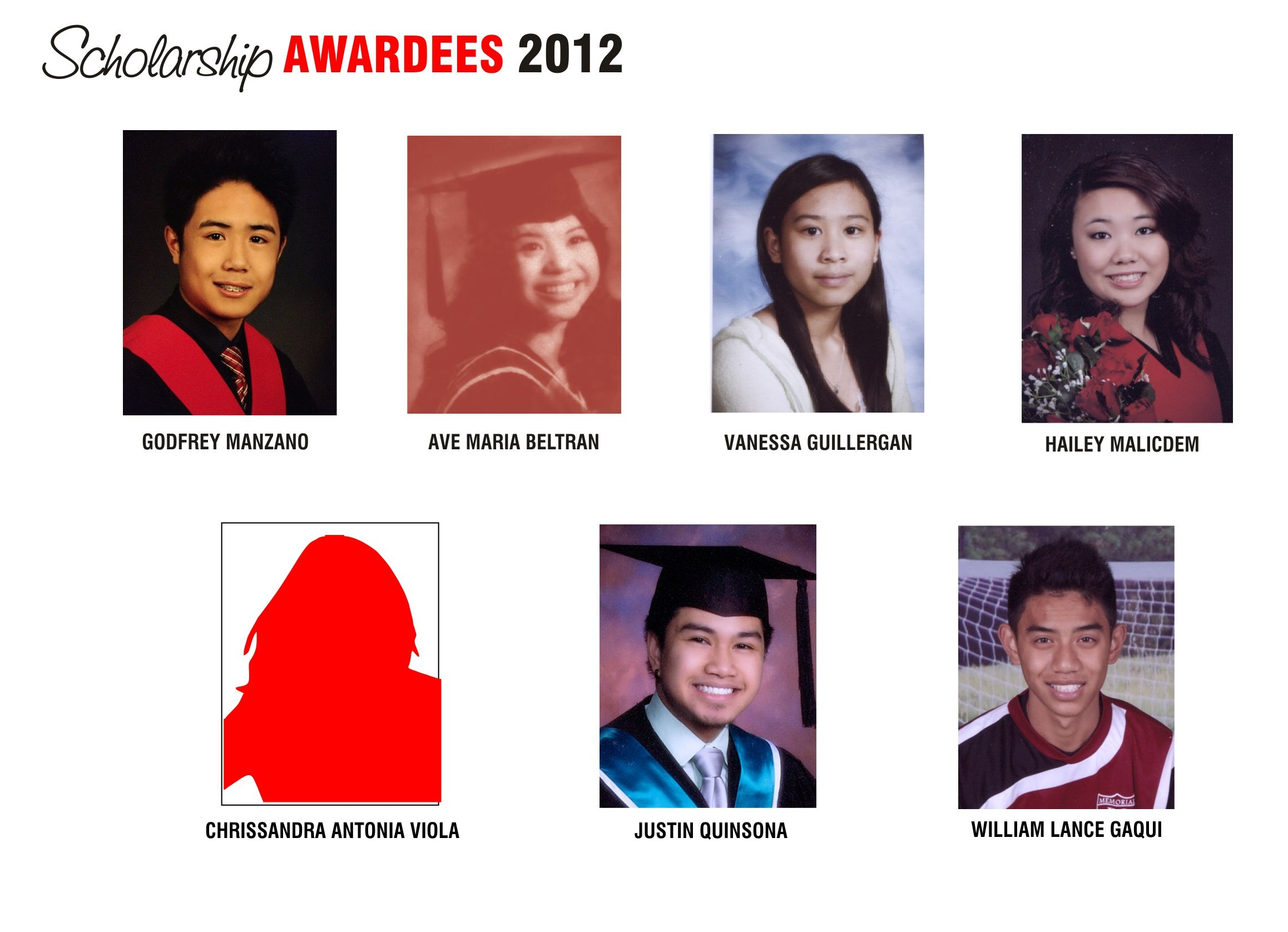 PASOC Scholarship Awardees 2012